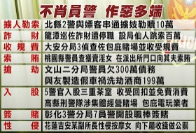 Taiwan police illegal, bad behavior
